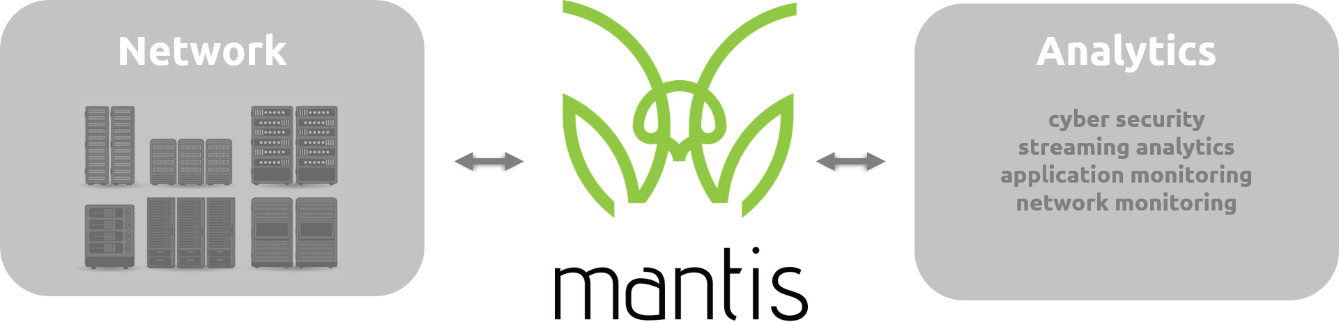 MantisNet-Products.png