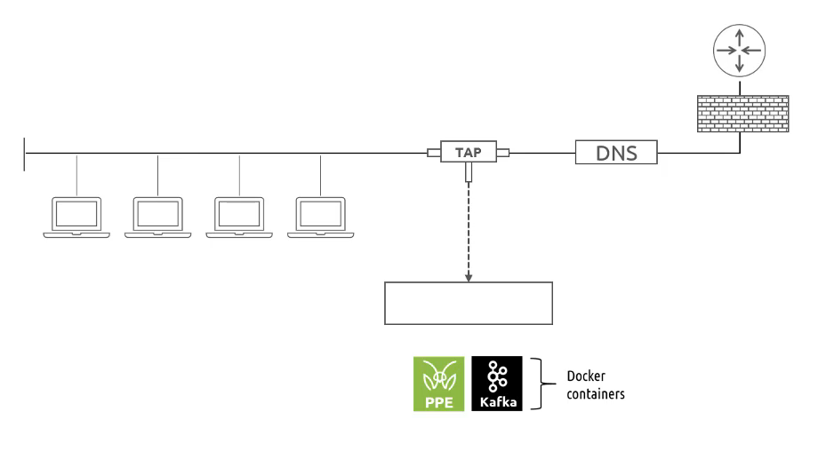 Continuous DNS Monitoring: A Real-Time Building Block for